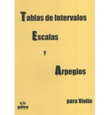 Tablas de Intervalos, Escalas y Arpegios