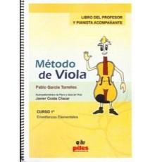 Método de Viola Curso 1. Profesor