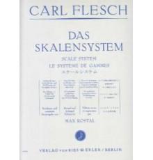 Das Skalensystem. Violín