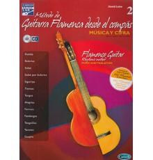 Método Guitarra Flamenca desde el Compás