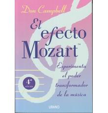El Efecto Mozart. Experimenta el Poder T